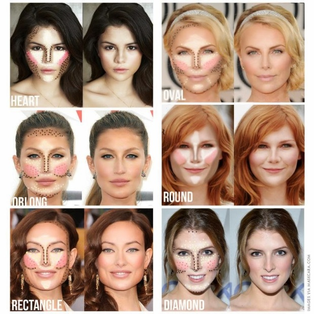 Face shape contouring guide